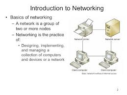 1 objectives identify the basic components of a network describe