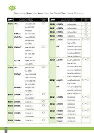 valeo column switches for passenger cars u0026 lcvs 2014 catalogue 956218