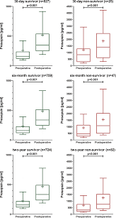 presepsin scd14 st is a novel marker for risk stratification in