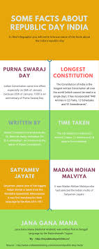 some facts about india republic day 2018 26 january republic day