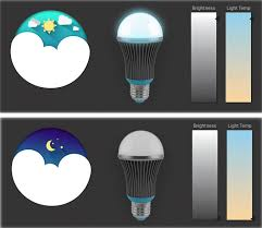 light bulbs that gradually get brighter silk by saffron smart led lighting matches your home s lighting to