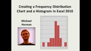 How To Do A Frequency Table Excel Statistics 01 Creating A Frequency Distribution And