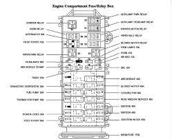 2007 chevrolet impala fuse box diagram impala radio wiring diagram