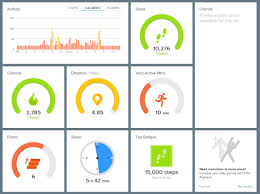 activity tracking wristbands why how and what to buy pcworld