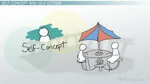 concept design definition relationship between self concept self esteem u0026 communication