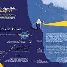 How Fast Is Light Giuseppe Bezzuoli Galileo Spiega Cerca Con Google