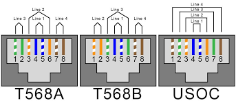 rj45 outlet wiring diagram rj45 network connector pinout details for