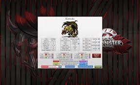 monstermmorpg for pokemon fans android apps on google play