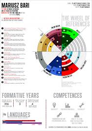 Graphical Resume Infographic Resume Mariusz Bari Visual Ly