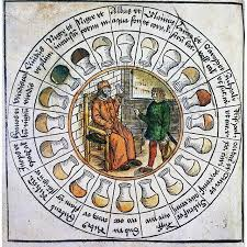 Instrument Used To Examine Interior Of Bladder This Is A Late Medieval Urine Wheel From 1506 It Is Part Of The