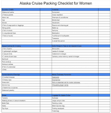 Alaska Travel Toothbrush images The ideal alaska cruise packing list cruise pinterest jpg