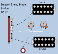 import 3 way blade diagram