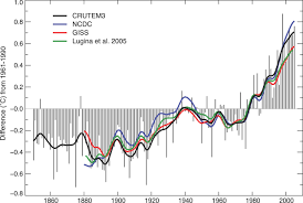 average global temperature by year table the skeptic series part i earth is not warming temperatures haven