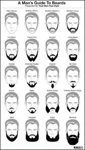 ways to wear your hair growing out a pixie beginners guide to styling growing a beard how to grow a beard