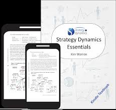 business strategy tools and education