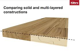 Laminate Floor Layers Why Is Engineered Wood Flooring Better Than Solid Wood