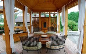 Temporary Patio Cover How To Customize Your Outdoor Areas With Privacy Screens