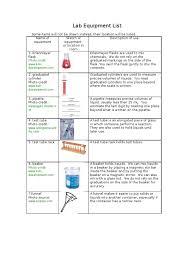 lab equipment laboratory equipment chemistry