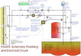 power g solar pv plant operation and maintenance filetype pdf fine