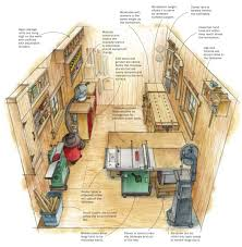 Garage Plans With Storage by Smart Shop In A One Car Garage Startwoodworking Com