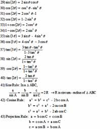 miraculous world of numbers 43 list of formulas 01 grade 11 and