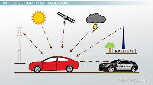 what is electromagnetic radiation wavelength spectrum u0026 energy