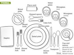 how to set a dinner table correctly the classy woman the modern guide to becoming a more setting dinner