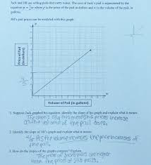 Graphing X And Y Intercepts Worksheet Compare Slopes Students Are Asked To Identify Describe And