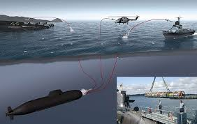 Undersea Cables How Russia Targets by Have Submarine Launched Anti Aircraft Missiles Finally Come Of Age