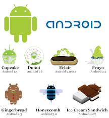 android software versions android essentials sense of android versioning