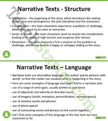 writing narrative texts powerpoint grade 5 and grade 6 teaching