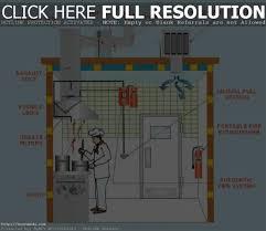 Whole House Ventilation Unit Apartment Unit Basement At 3115 Brighton 6th Street Brooklyn Ny