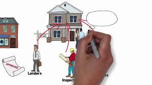 memphis real estate memphis homes for sale