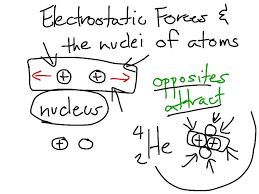 showme determine number of protons neutrons electrons