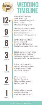 honeypot honeymoon registry gift registry honeypot registry