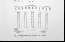 the persian wars the propylaea and the parthenon sample course