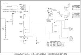 wiring diagrams for 1973 harley davidson electra glide harley