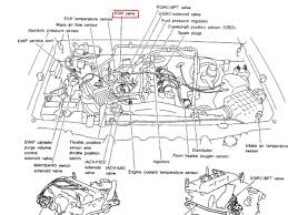 nissan frontier engine diagram nissan wiring diagram instructions