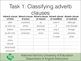 adverbial phrase lessons tes teach