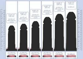 sedere depilato le dimensioni pene contano o no le confessioni senza censura