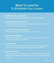 content audit template how to improve your content coschedule