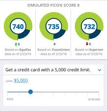 three bureau credit report 3 credit reports fico scores 3b credit report myfico