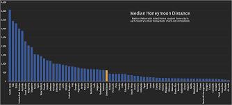 the most popular honeymoon destinations in 2014 newsroom