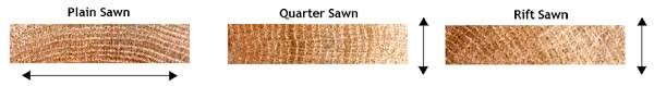 Rift Sawn White Oak Flooring Allegheny Mountain Hardwood Flooring Rift U0026 Quarter Sawn