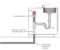 kitchen island vents kitchen sink drain pipe vent sink ideas