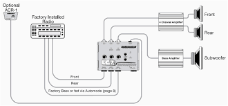 how to wire subs series parallel ohms and single vs dual voice in