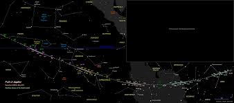 Sky Maps The Position Of Jupiter In The Night Sky 2009 To 2011