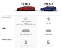 tesla inside engine tesla publishes model 3 vs model s specifications in employee
