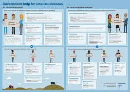 Google Email For Small Business by What Can I Get Help With U2014 Business Govt Nz