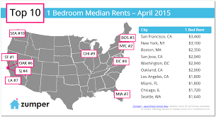 average apartment bedroom size descargas mundiales com two bedroom apartment is 2 450 eighth highest in expand median rent in miami for